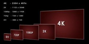 Видеосъемка Ultra HD 4k RAW